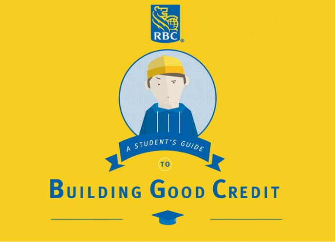 Building Good Credit Infographic