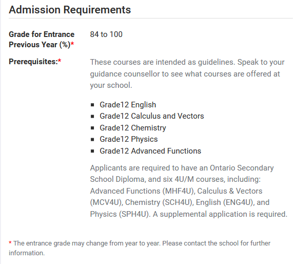 A screenshot from a SchoolFinder program page showing admission requirements, including both expected grades and prerequisites.