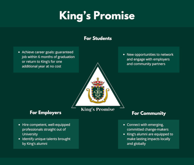 The King's Promise: Supporting Students to Be and to Become at King's University College